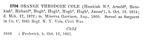 Descendant of James Cole, Plymouth (1/4)